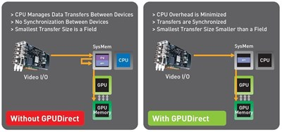 pr-nvidia-gpudirect-for-video-1-.jpg (1)